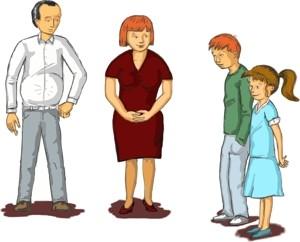 Beispiel Familienordnung